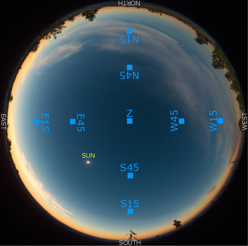 2017 Great American Eclipse fish eye view and sky surface brightness measurement directions